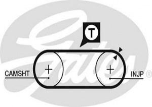 Timing belt GATES 5034 AUDI VOLVO VW LT