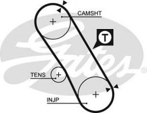 Timing belt GATES 5061xs NISSAN