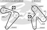 Courroie de distribution GATES 5435xs KIA HYUNDAI MITSUBISHI RENAULT