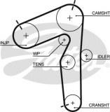 Courroie de distribution GATES 5462xs FIAT LANCIA